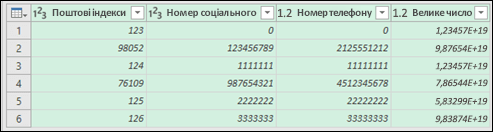 PowerQuery– дані після перетворення на текст