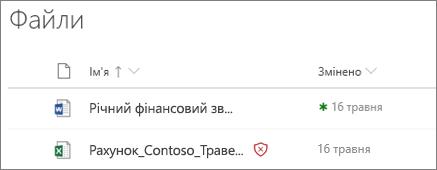 Знімок екрана з файлами в службі OneDrive для бізнесу з одним виявлено як зловмисного