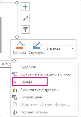 """Команда """"Шрифт"""" контекстного меню, що слугує для змінення шрифту легенди діаграми"""