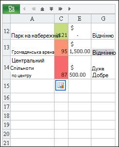 Знайдений рядок у засобі перегляду Excel для мобільних пристроїв