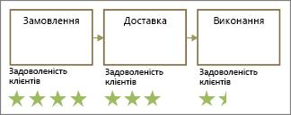 Фігури з клієнтом Сб. зірки