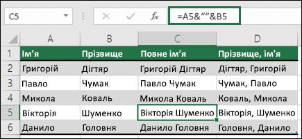 """Об'єднання тексту (імені та прізвища) за допомогою формули """"=A2&""""""""&B2"""""""
