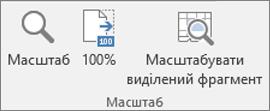 """Група """"Масштаб"""" на стрічці Excel"""