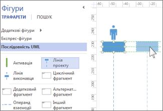 Лінія життя послідовності UML