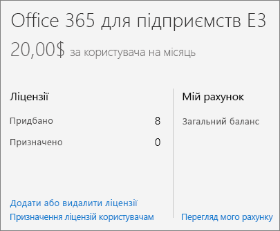 Додавання або видалення ліцензій посилання на сторінку передплати.