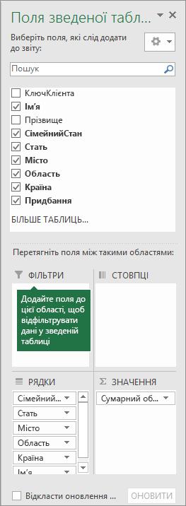 """Область """"Фільтри"""" в області """"Поля зведеної таблиці"""""""
