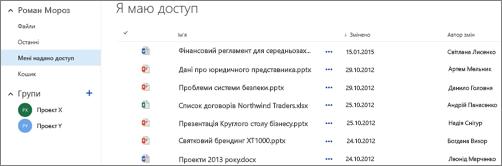 """Документи, до яким вам надано доступ, відображаються в поданні """"Мені надано доступ"""" служби OneDrive для бізнесу."""