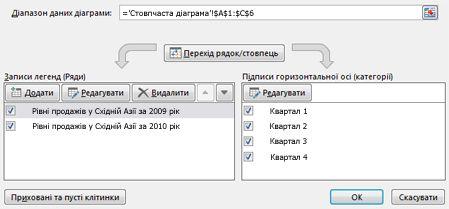 """Діалогове вікно """"Вибір джерела даних"""""""