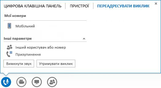 Знімок екрана: меню переадресації здійснення виклику