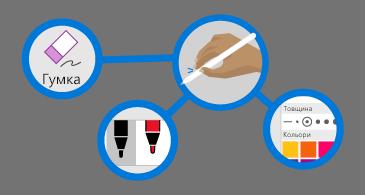 чотири кола: одне з гумкою, одне з рукою, що тримає перо, одне з палітрою кольорів, одне з двома перами
