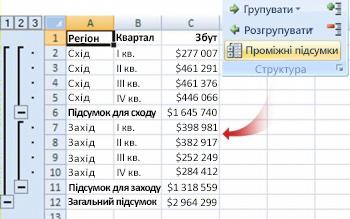 """Групування даних у структурі за допомогою команди """"Проміжні підсумки"""""""