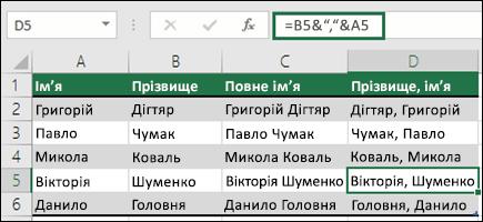"""Об'єднання тексту (імені та прізвища) за допомогою формули """"=B2&"""",""""&A2"""""""