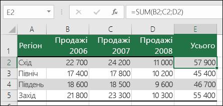Формула, що використовує явні посилання на клітинки, наприклад = SUM (B2, C2, D2), може спричинити #REF! помилка, якщо стовпець видалено.