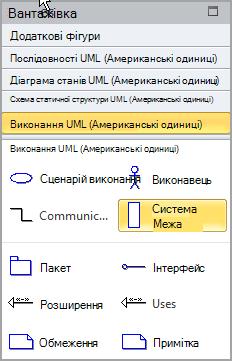 Виберіть елемент система межі