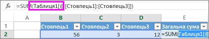 Ім'я таблиці у формулах