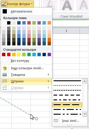 Змінення типу штриха лінії