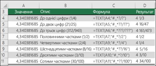 Коди форматів для дробів