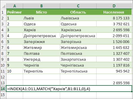 Використання функцій INDEX і MATCH для пошуку значення