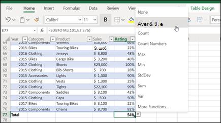 Розкривне меню рядка підсумків із відображенням параметрів агрегатної функції