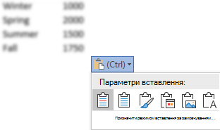 Кнопка Параметри вставлення, біля деякі дані Excel, розгорнуто, щоб відобразити параметри