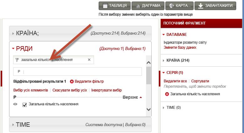 Пошук наборів даних на веб-сайті worldbank.org