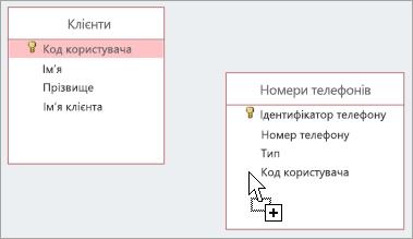 """Створення зв'язку за допомогою області """"зв'язки"""""""