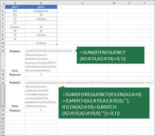 Приклади вкладених функцій для обчислення кількості унікальних значень серед повторюваних