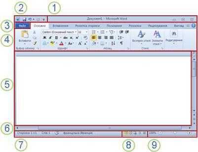 Елементи вікна у програмі Word