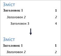 Знімок екрана: змінення кількості рівнів до двох
