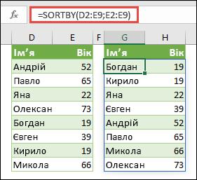 Сортування значень діапазону за допомогою функції SORTBY. У цьому прикладі ми ввели формулу SORTBY(D2:E9;E2:E9), щоб відсортувати список імен осіб за зростанням значень їхнього віку.