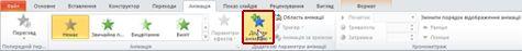 вкладка «анімація» з виділеною командою «додати анімацію» у програмі powerpoint 2010