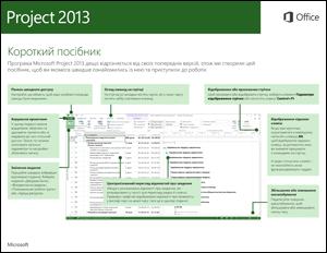 Короткий посібник користувача Project2013