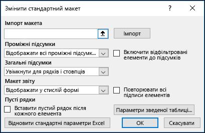 Стандартні параметри зведеної таблиці