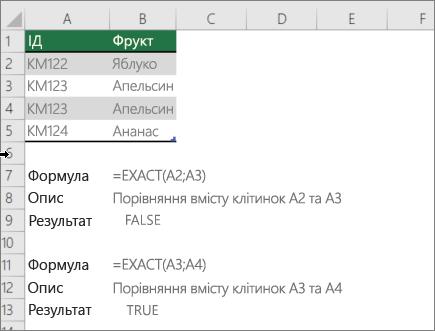 Приклад використання функції EXACT порівнювати одну клітинку на іншу