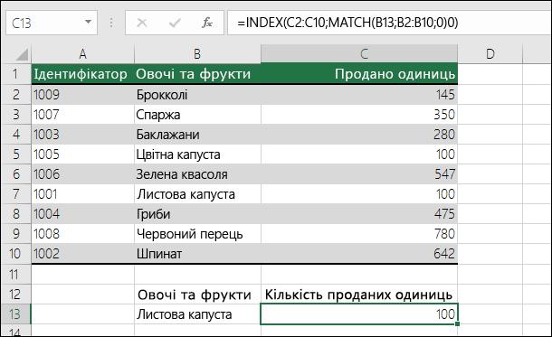 Функції INDEX і MATCH можна використовувати замість функції VLOOKUP.