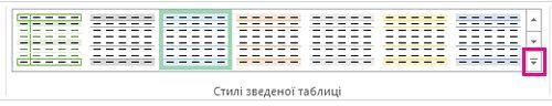 Кнопка ''Додатково'' в колекції стилів зведеної таблиці