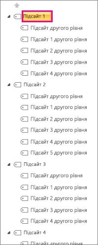 Знімок екрана: приклад Subsite1
