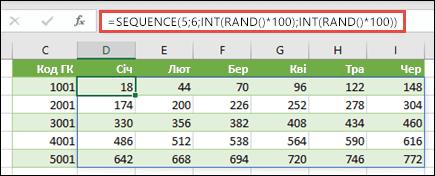 Приклад функції SEQUENCE із вкладеннями INT і RAND, за допомогою якої можна створити зразок набору даних