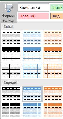 """Варіанти в колекції стилів Excel для команди """"Форматувати як таблицю"""""""