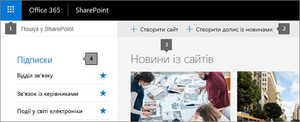 Головна сторінка SharePoint Online