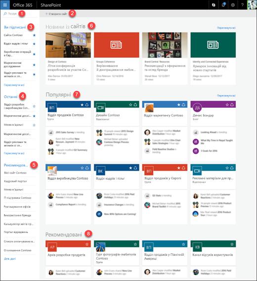 Домашня сторінка SharePoint у службі Office 365