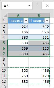 Вставлення даних під таблицею для її розширення та включення до неї цих даних