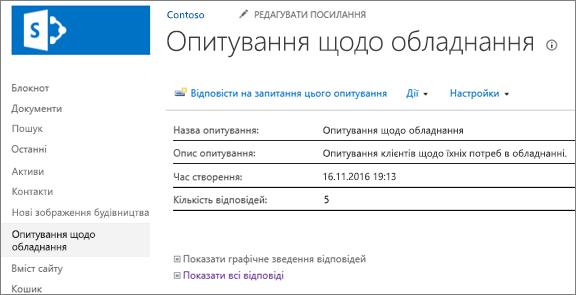 Екран огляду опитування та панель швидкого запуску