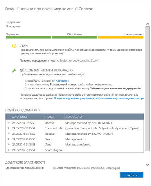 Знімок екрана: сторінка відомостей про трасування повідомлень із прикладом таких відомостей.