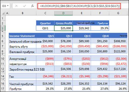 Зображення функції XLOOKUP, що використовується, щоб повертати горизонтальні дані з таблиці, вклавши 2 Xlookup. Формула: = XLOOKUP (D2, $B 6: $B 17, XLOOKUP ($C 3, $C 5: $G 5; $C 6: $G 17))