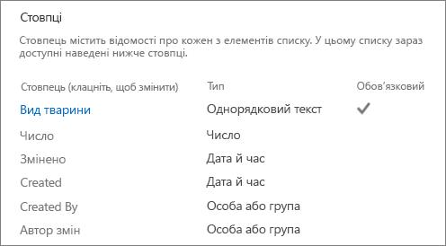 """Розділ """"Стовпці"""" на сторінці параметрів списку"""