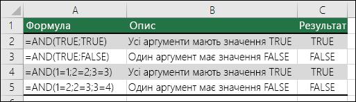 Приклади використання функції AND