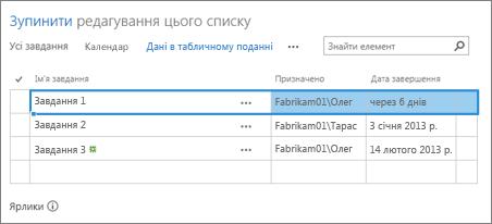 Вікно табличного подання даних