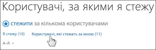 область користувачів на особистому сайті