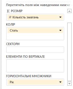 """Змінення графічного відображення Power View в області """"Поля Power View"""""""